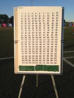 Board with magnetic numbers for agility competitions